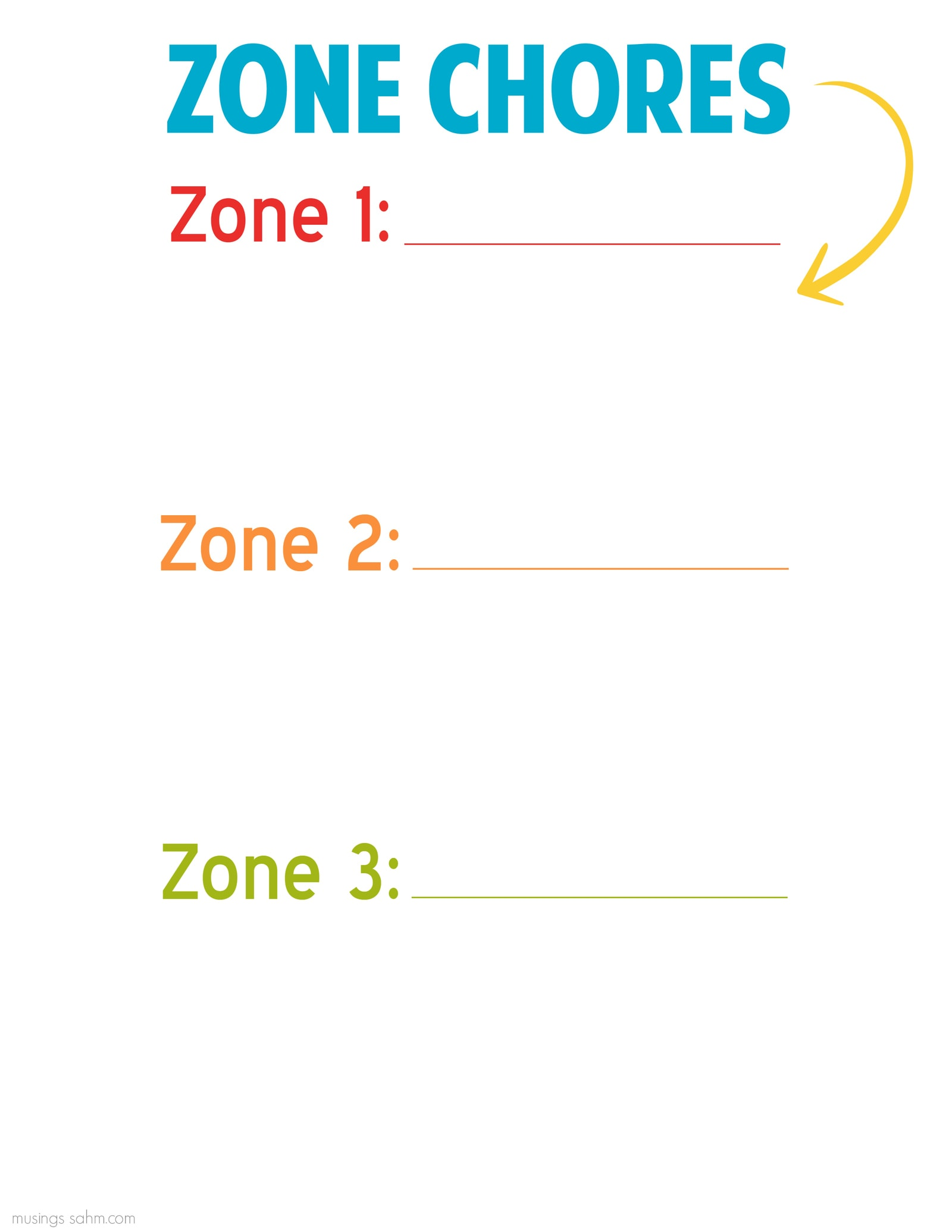 Bathrooms are ided into four zones 1 2 and 3 outside zone - Get A Free Printable Chore Chart For Kids Plus Find Practical Ideas For Getting Kids